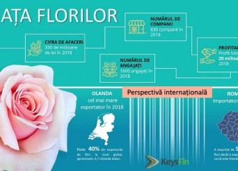 Piata_florilor