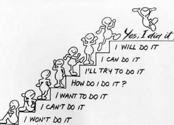 motivation-steps