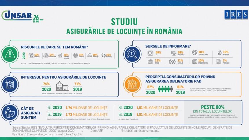 infografic_unsar